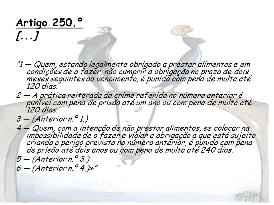 Artigo 250.º[...]